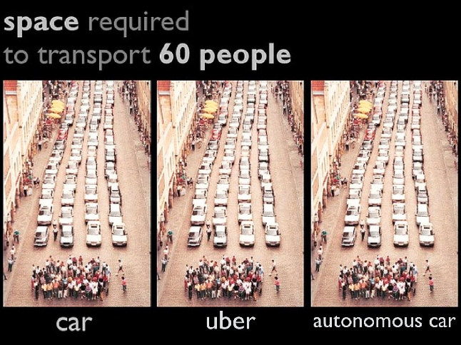 Street space required by 60 people - answer geometry, not technology