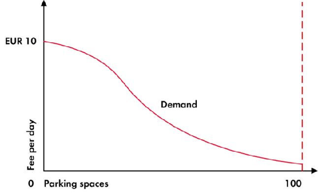 Demand curve.png