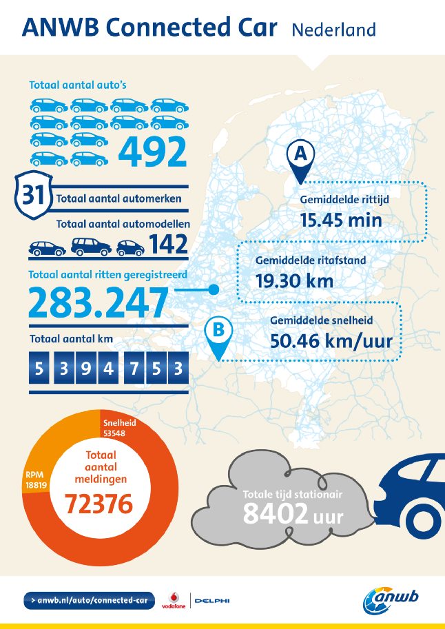 connected-car-infographic.jpg